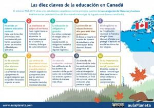 INFOGRAFÍA_10-claves-educación-Canadá-1024x722