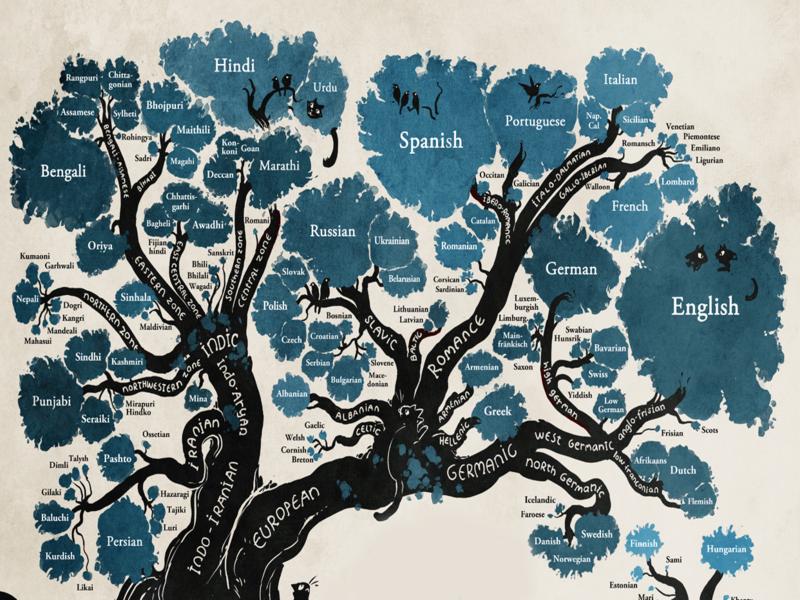 El origen de las lenguas